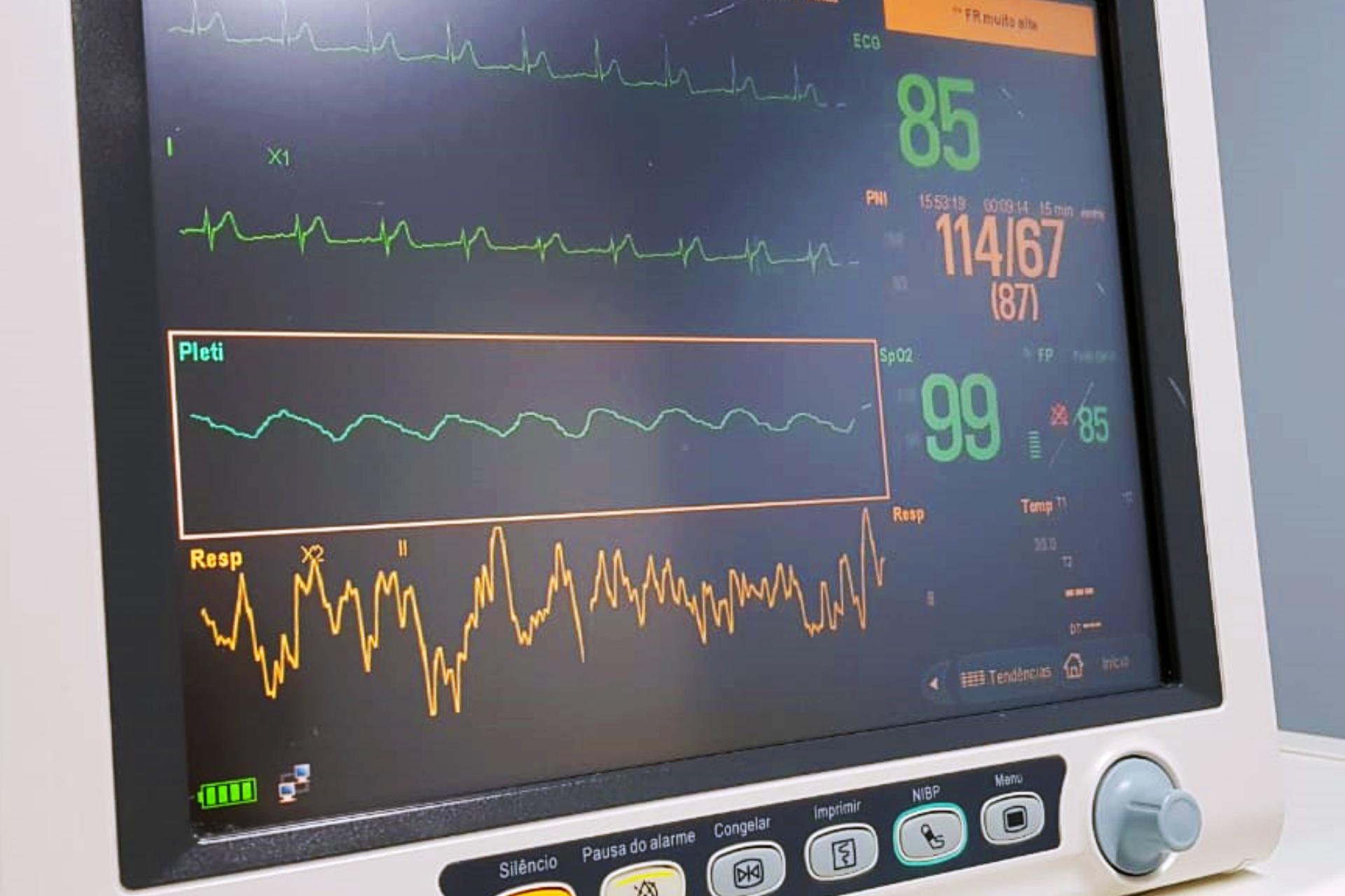 Monitorização Integrada - Hospital Nossa Senhora da Graça
